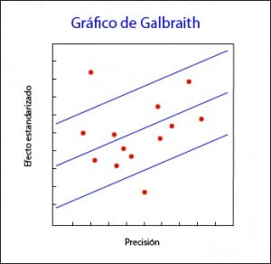 Galbraith