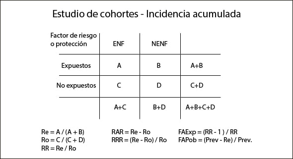 contingencia_cohortes_acumulada