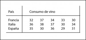 vino_ANOVA