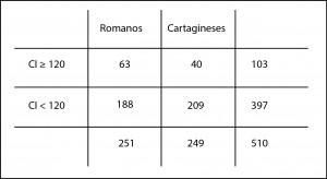 roma_cartago