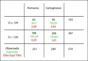 roma_cartago_chi