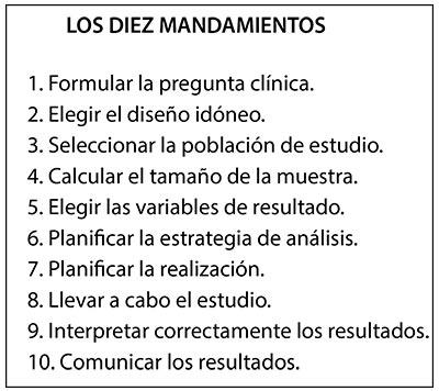 diez-mandamientos