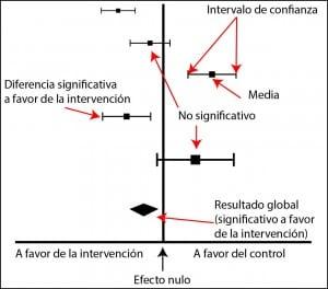 grafico-MA