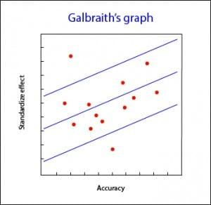 Galbraith_en