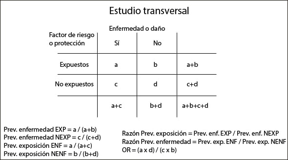 contingencia_transversal