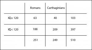 roma_carthago