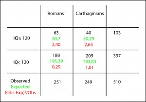 roma_carthago_chi