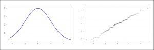curva_normal