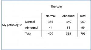 kappa_coin