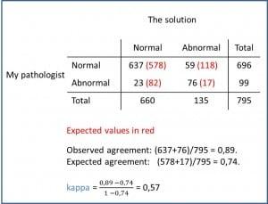 kappa_solution