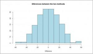 diferencias_en