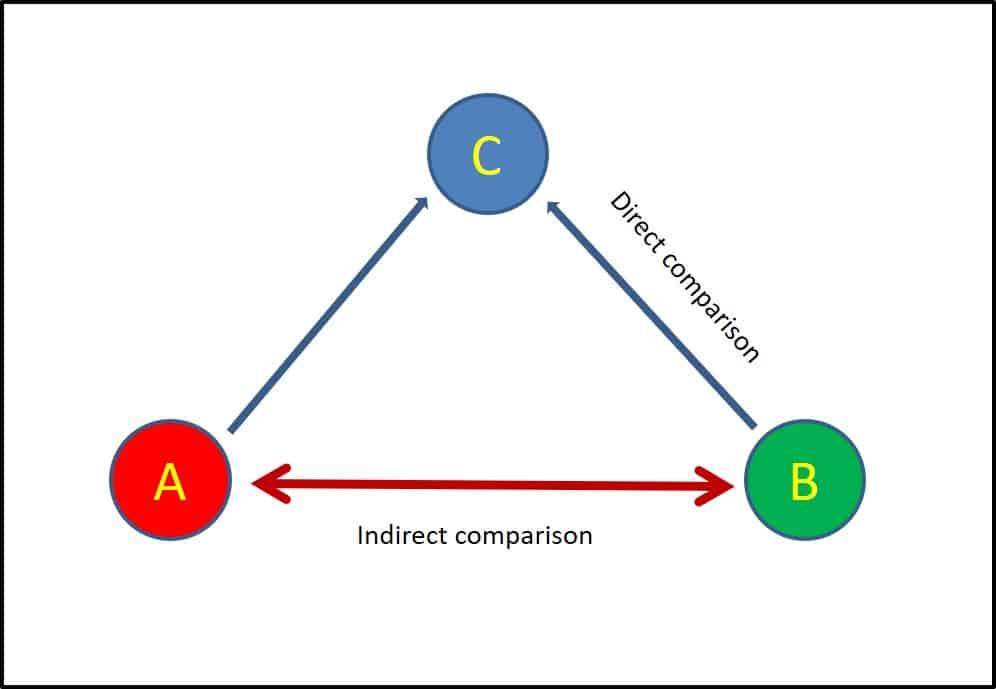 Critical appraisal | Science without sense   double nonsense