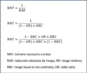 Fórmulas para el cálculo del NNT